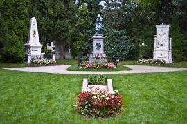 Friedhofe Wien